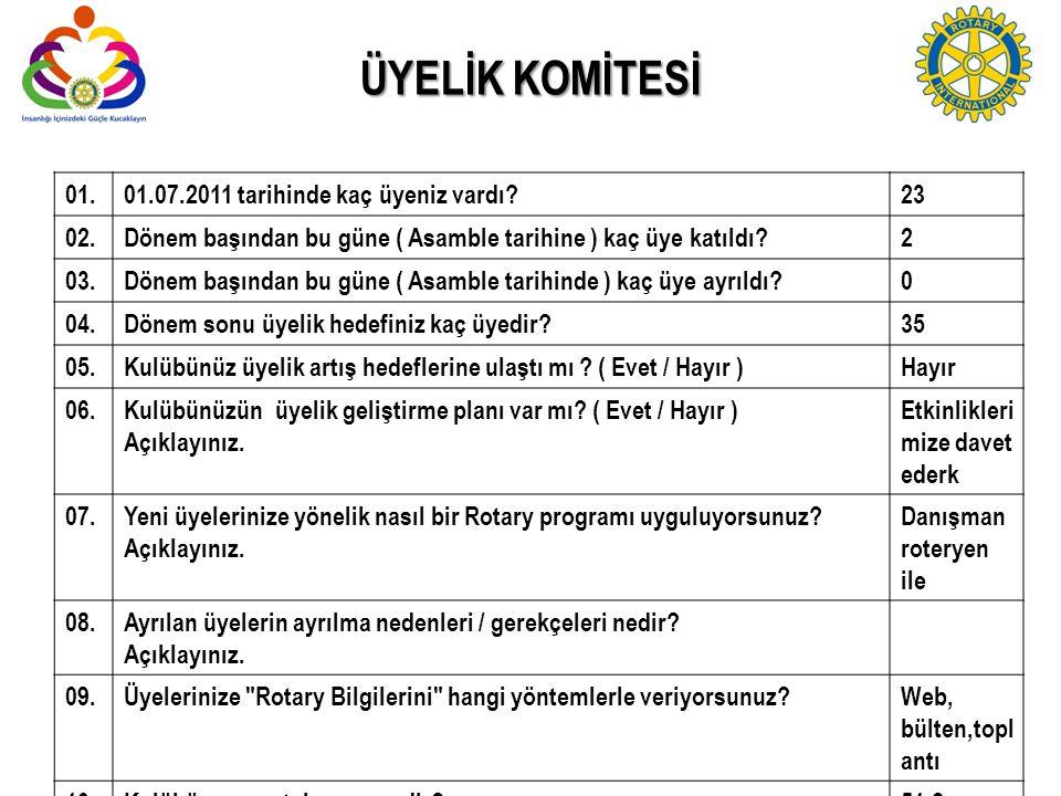 ÜYELİK KOMİTESİ 12.Kaç bekar üye var.10 13.Rotaract'dan Rotary'e geçen kaç üye var.