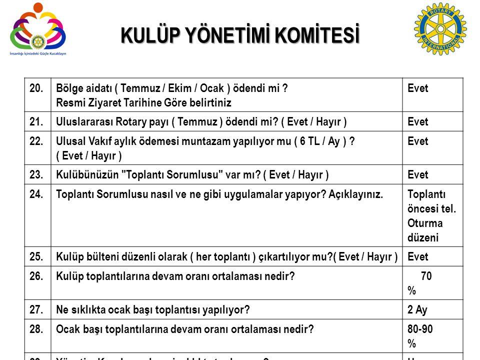 KULÜP YÖNETİMİ KOMİTESİ 20.Bölge aidatı ( Temmuz / Ekim / Ocak ) ödendi mi ? Resmi Ziyaret Tarihine Göre belirtiniz Evet 21. Uluslararası Rotary payı