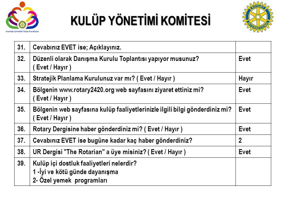 KULÜP YÖNETİMİ KOMİTESİ 40.