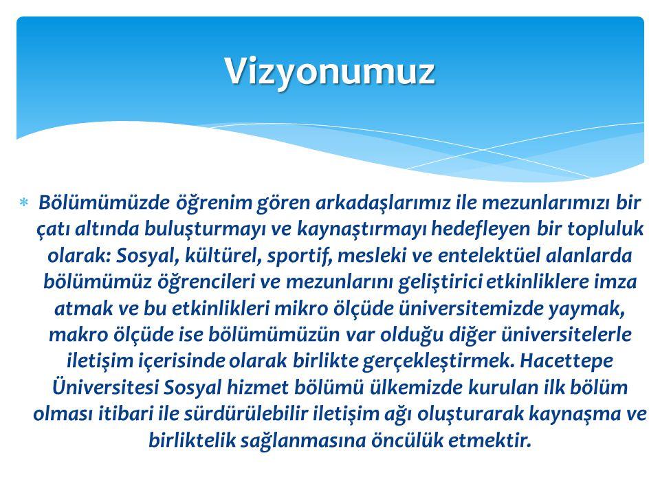  Prof.Dr. Vedat IŞIKHAN  Prof. Dr. Vedat IŞIKHAN (İ.İ.B.F.