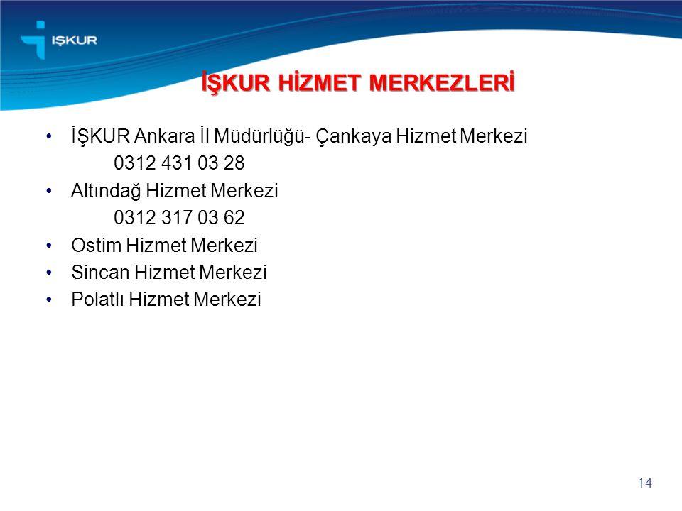 İŞKUR Ankara İl Müdürlüğü- Çankaya Hizmet Merkezi 0312 431 03 28 Altındağ Hizmet Merkezi 0312 317 03 62 Ostim Hizmet Merkezi Sincan Hizmet Merkezi Pol