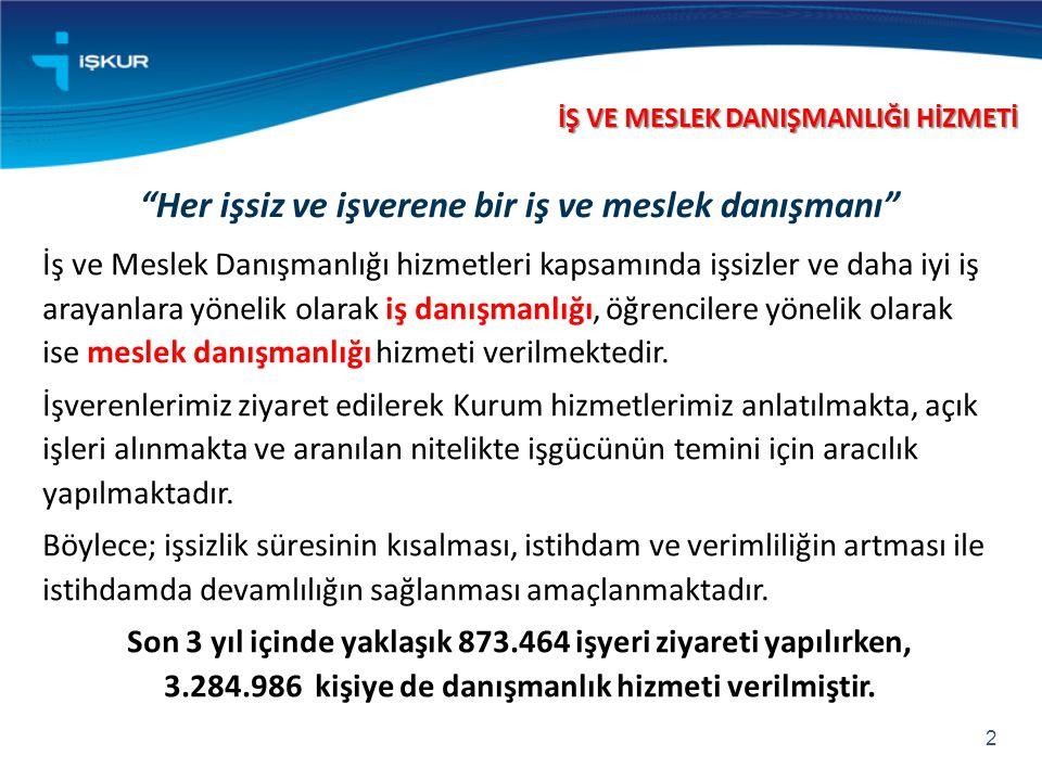  Yılda en az 2 kez, tüm Türkiye'de 10+ çalışanı olan yaklaşık 130 bin işyeri, yüz yüze anket yöntemi ile ziyaret edilerek;  İşverenlerin güncel ve gelecekteki işgücü ihtiyaçları belirleniyor,  Açık işleri alınarak karşılanmaya çalışılıyor,  Aranılan nitelikteki işgücünün temini için mesleki eğitim kursları düzenleniyor,  İşgücü piyasasına yönelik politika ve faaliyetler belirleniyor.