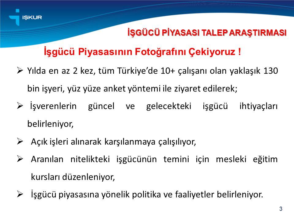  Yılda en az 2 kez, tüm Türkiye'de 10+ çalışanı olan yaklaşık 130 bin işyeri, yüz yüze anket yöntemi ile ziyaret edilerek;  İşverenlerin güncel ve g