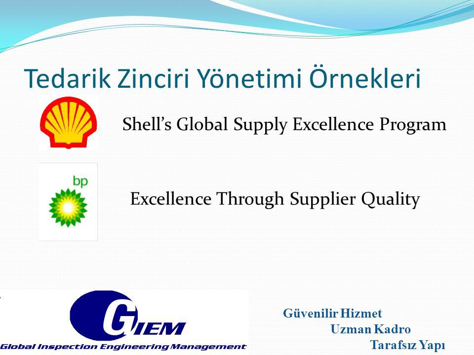 Tedarik Zinciri Yönetimi Örnekleri Güvenilir Hizmet Uzman Kadro Tarafsız Yapı Shell's Global Supply Excellence Program Excellence Through Supplier Qua