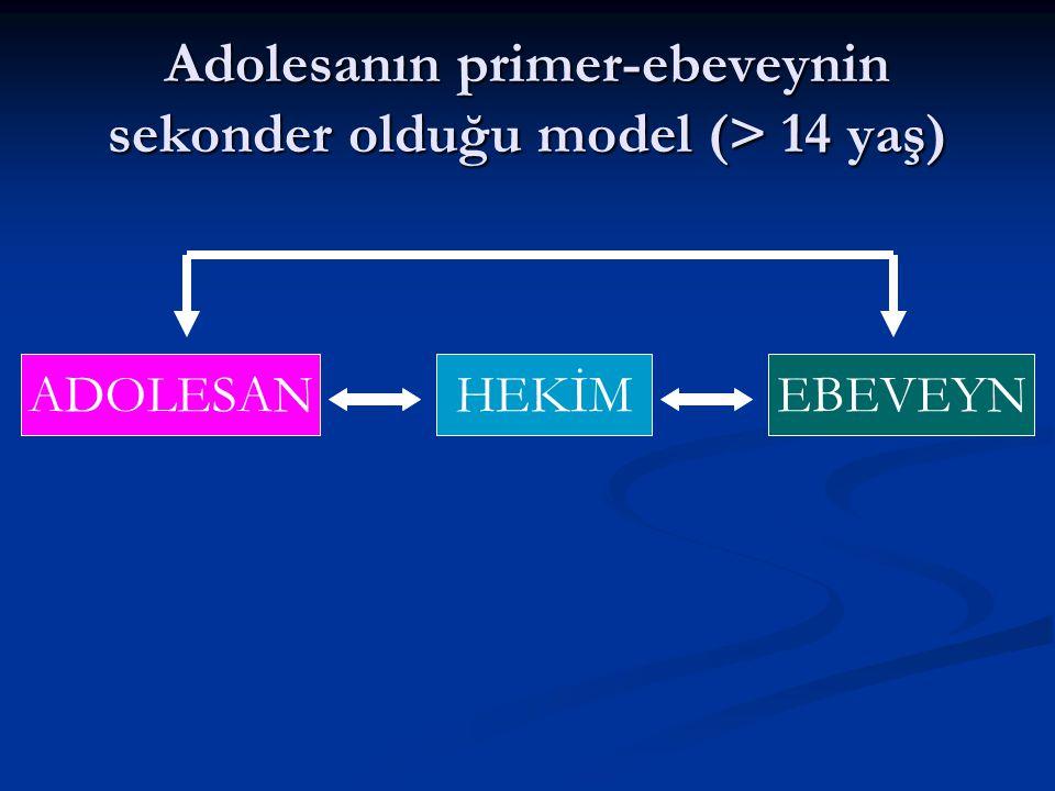 Adolesanın primer-ebeveynin sekonder olduğu model (> 14 yaş) HEKİMADOLESANEBEVEYN