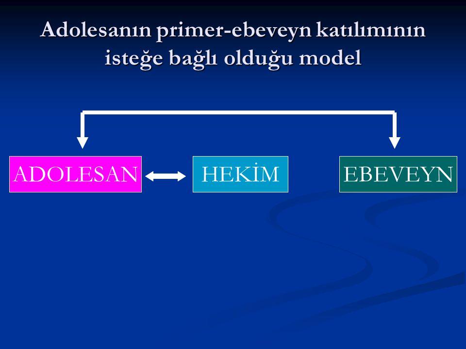 Adolesanın primer-ebeveyn katılımının isteğe bağlı olduğu model HEKİMADOLESANEBEVEYN