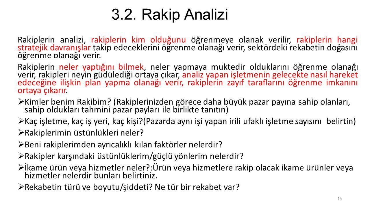 3.2. Rakip Analizi Rakiplerin analizi, rakiplerin kim olduğunu öğrenmeye olanak verilir, rakiplerin hangi stratejik davranışlar takip edeceklerini öğr