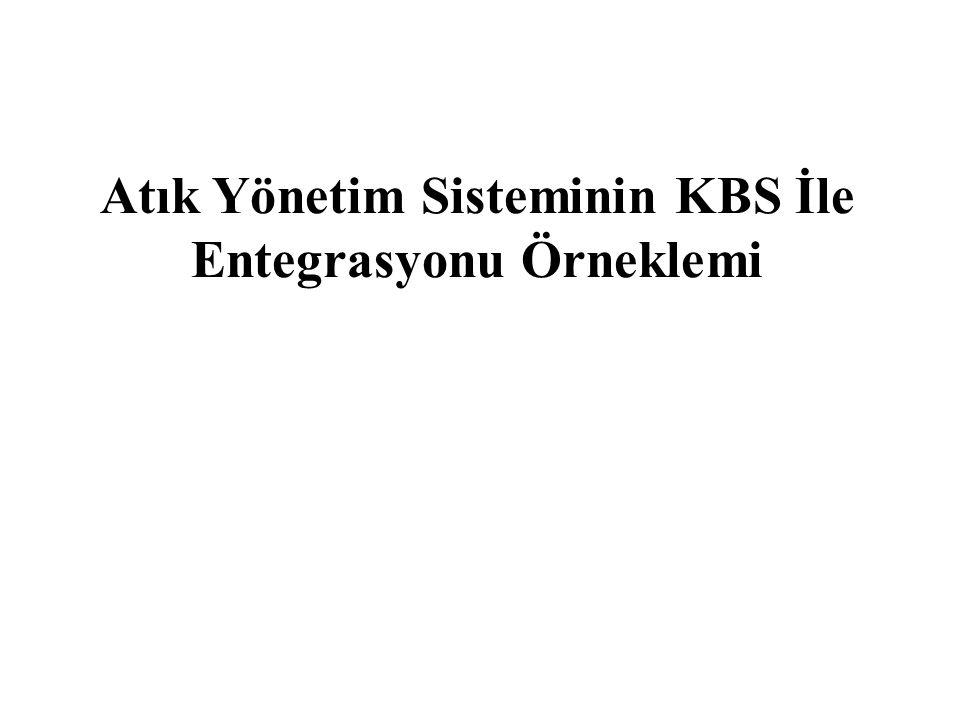 Atık Yönetim Sisteminin KBS İle Entegrasyonu Örneklemi