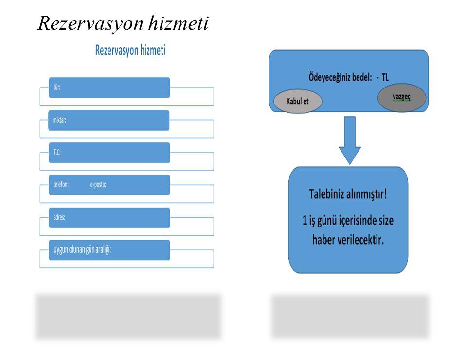Rezervasyon hizmeti