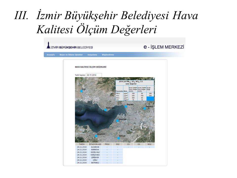 III.İzmir Büyükşehir Belediyesi Hava Kalitesi Ölçüm Değerleri