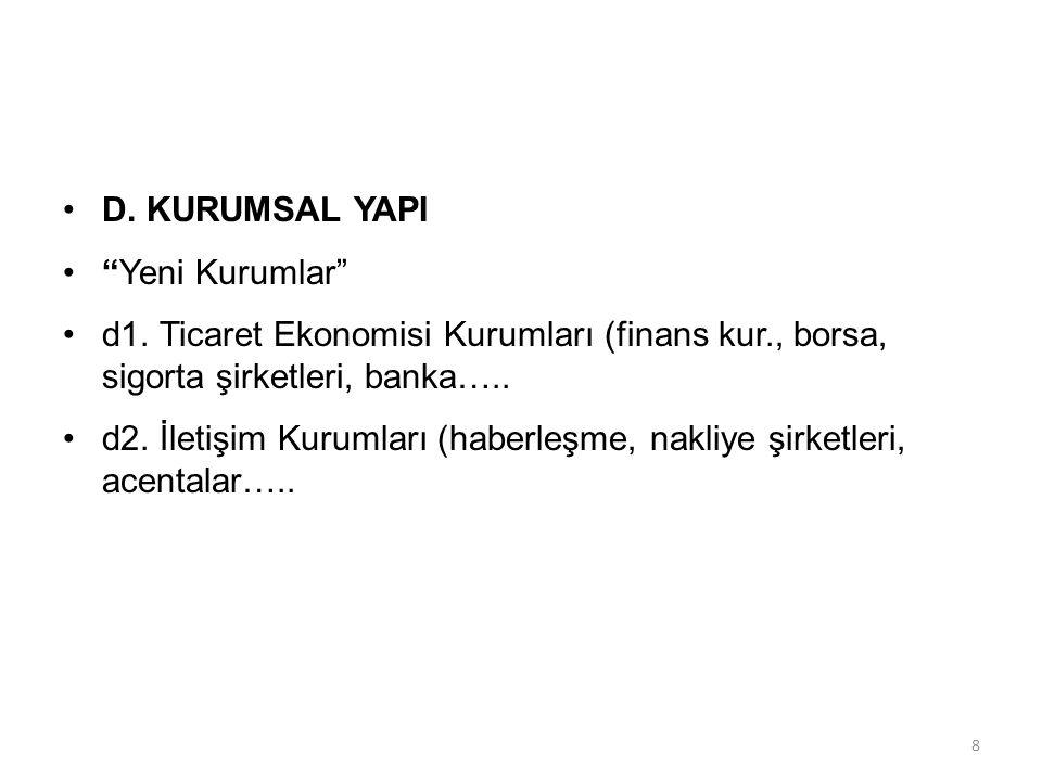 D. KURUMSAL YAPI Yeni Kurumlar d1.