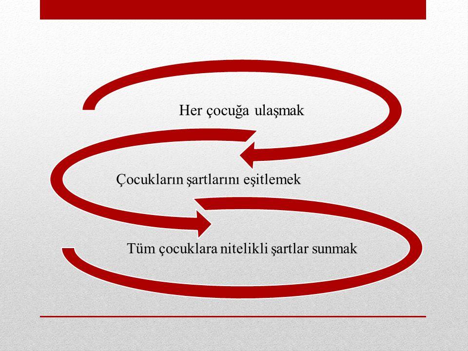 ÖNERİLEN MODELLER Tam gün Yarım gün 2-3 saat Haftada 2-3 gün Hafta sonları Tatil dönemleri...