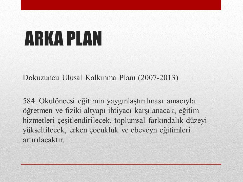 ARKA PLAN Dokuzuncu Ulusal Kalkınma Planı (2007-2013) 584. Okulöncesi eğitimin yaygınlaştırılması amacıyla öğretmen ve fiziki altyapı ihtiyacı karşıla