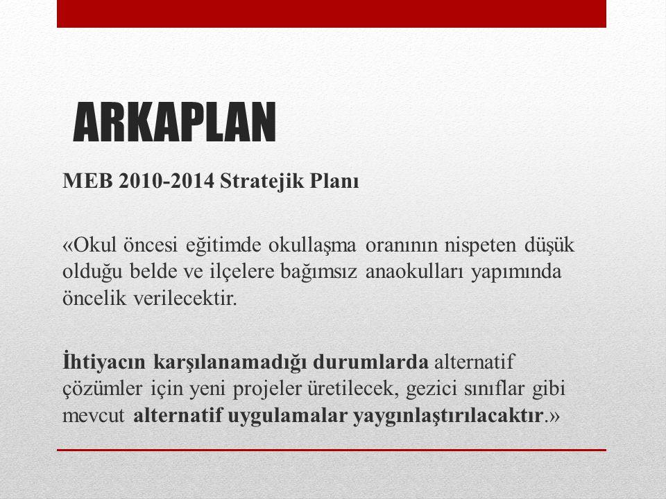 ARKAPLAN MEB 2010-2014 Stratejik Planı «Okul öncesi eğitimde okullaşma oranının nispeten düşük olduğu belde ve ilçelere bağımsız anaokulları yapımında