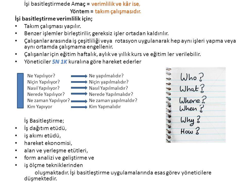 maç =verimlilik ve kâr ise İşi basitleştirmede Amaç = verimlilik ve kâr ise, Yöntem = takım çalışmasıdır Yöntem = takım çalışmasıdır. İşi basitleştirm