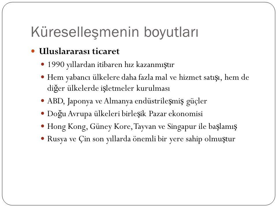 Kaynaklar Altay, A.(2007).