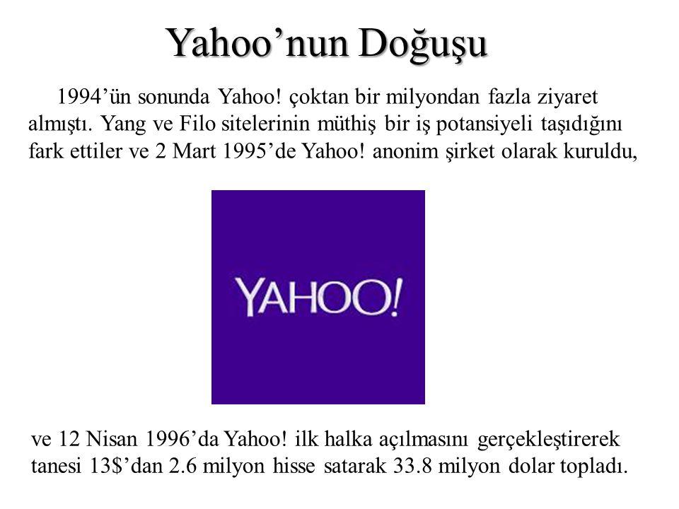 1994'ün sonunda Yahoo! çoktan bir milyondan fazla ziyaret almıştı. Yang ve Filo sitelerinin müthiş bir iş potansiyeli taşıdığını fark ettiler ve 2 Mar