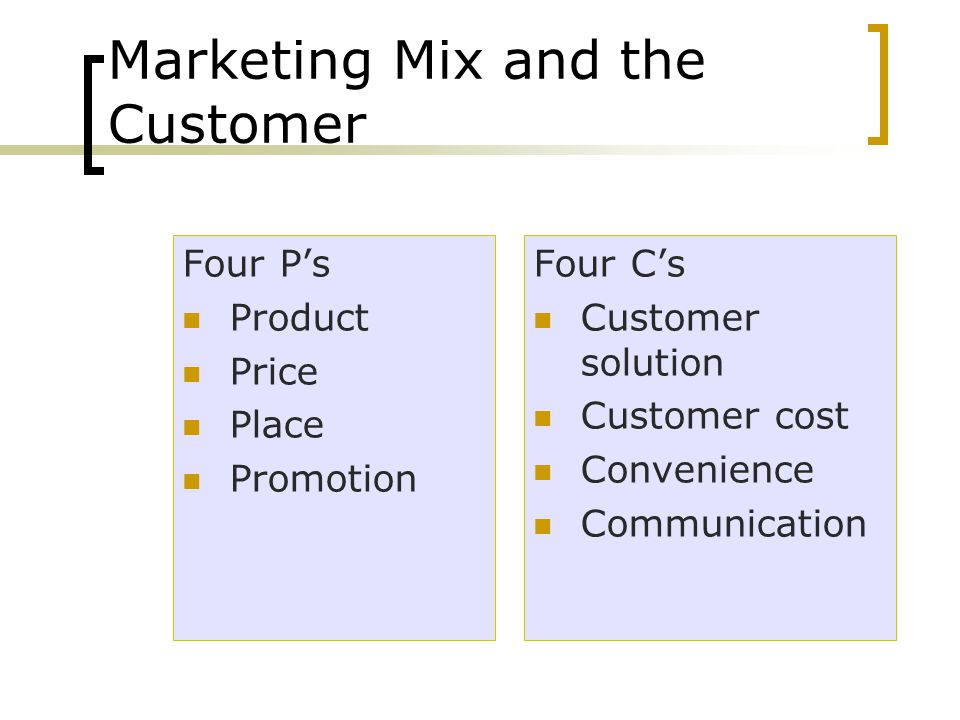 Marketing Mix and the Customer Four P's Product Price Place Promotion Four C's Customer solution Customer cost Convenience Communication