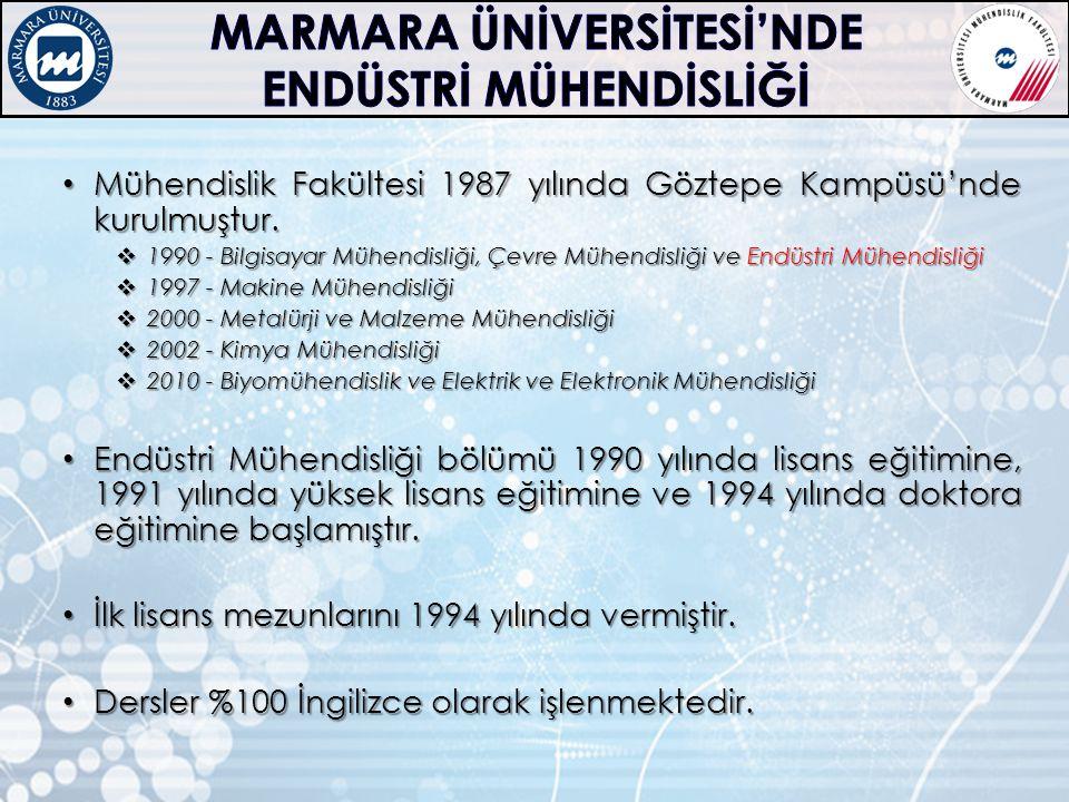 Mühendislik Fakültesi 1987 yılında Göztepe Kampüsü'nde kurulmuştur. Mühendislik Fakültesi 1987 yılında Göztepe Kampüsü'nde kurulmuştur.  1990 - Bilgi