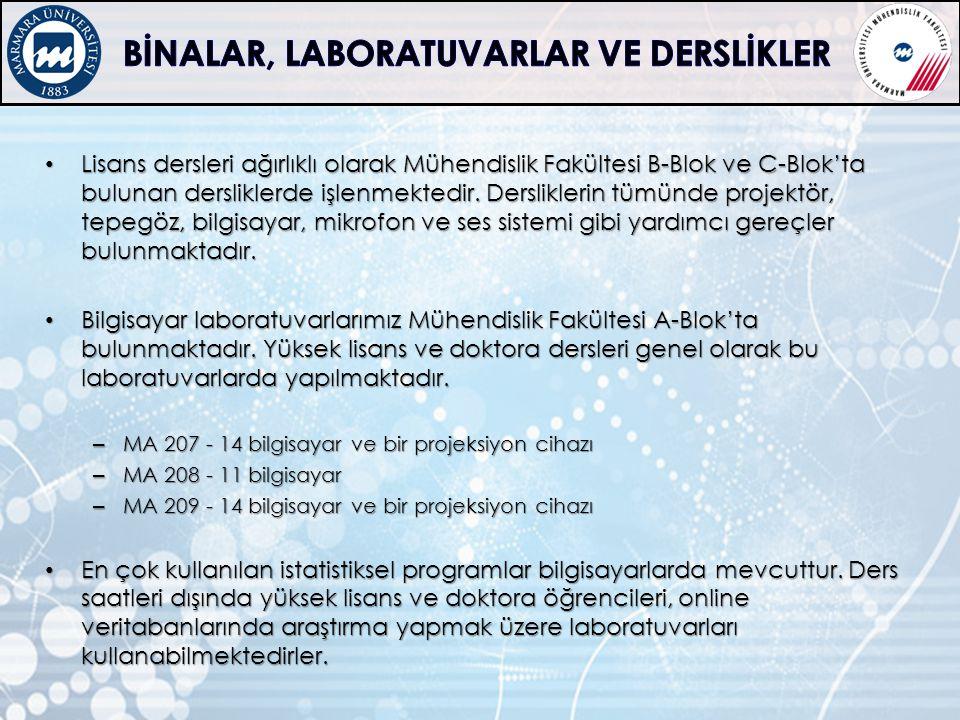 Lisans dersleri ağırlıklı olarak Mühendislik Fakültesi B-Blok ve C-Blok'ta bulunan dersliklerde işlenmektedir. Dersliklerin tümünde projektör, tepegöz