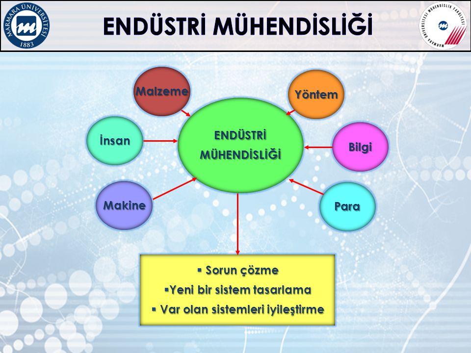 Mühendislik Fakültesi 1987 yılında Göztepe Kampüsü'nde kurulmuştur.