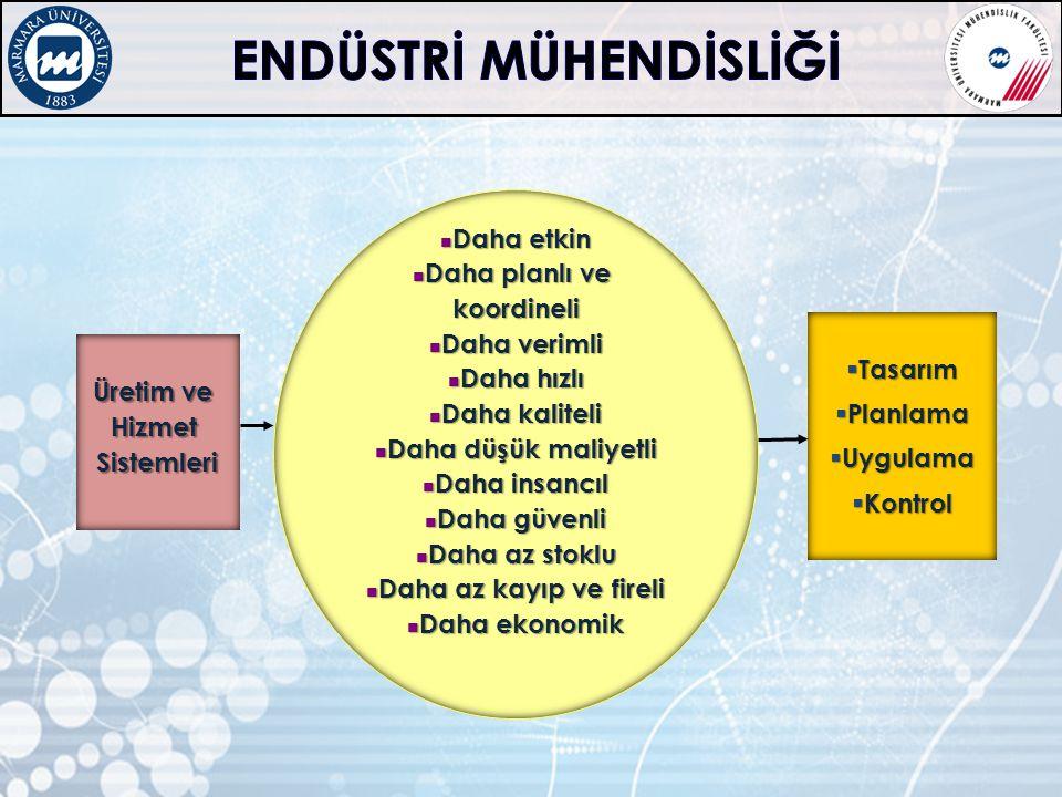 Program, endüstrilerdeki problemlerin ve sistemlerin analizinin yapılması, modellenmesi ve en uygun çözümlerin bulunmasına yönelik bir eğitim verir.