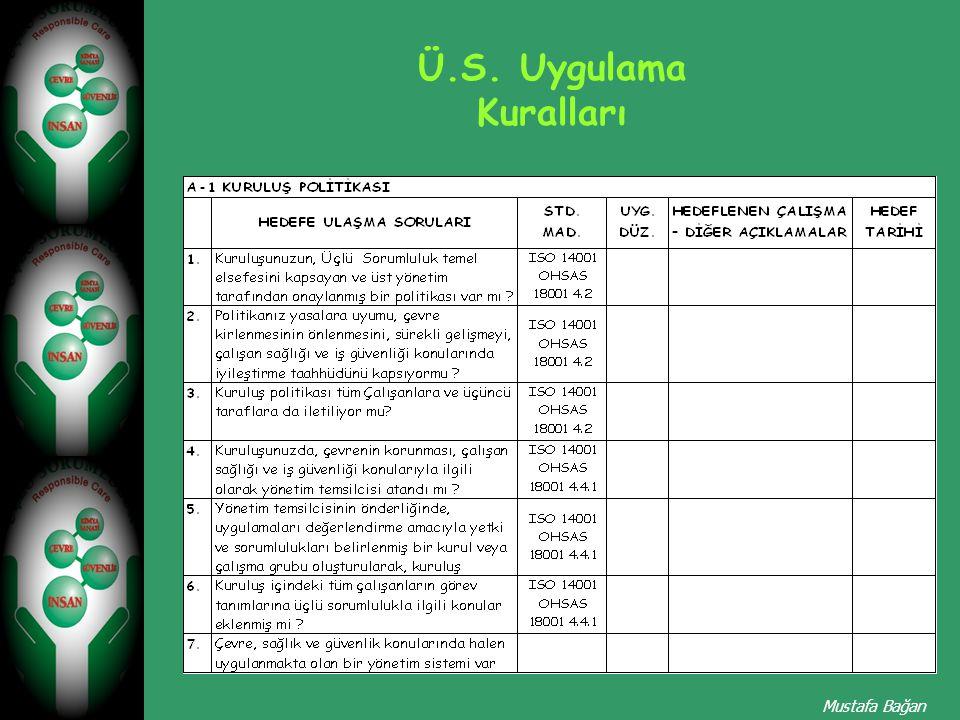Ü.S. Uygulama Kuralları Mustafa Bağan