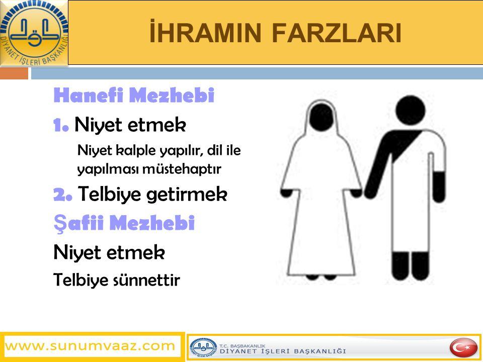 İHRAMIN FARZLARI Hanefi Mezhebi 1.