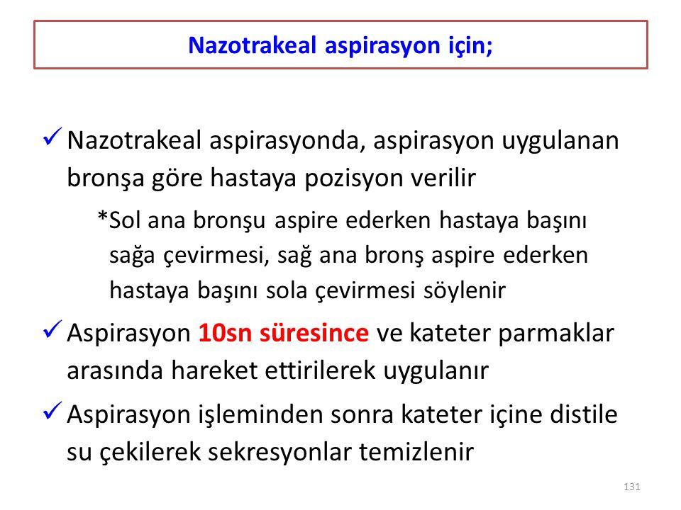 Nazotrakeal aspirasyon için; Nazotrakeal aspirasyonda, aspirasyon uygulanan bronşa göre hastaya pozisyon verilir *Sol ana bronşu aspire ederken hastay