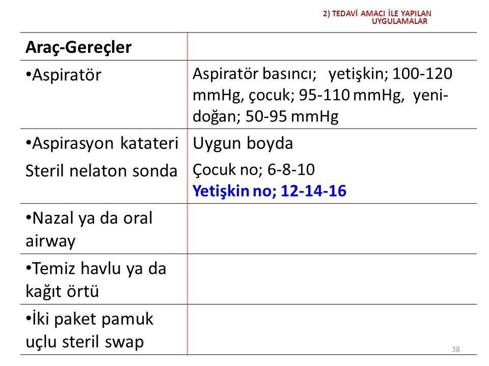 Araç-Gereçler Aspiratör Aspiratör basıncı; yetişkin; 100-120 mmHg, çocuk; 95-110 mmHg, yeni- doğan; 50-95 mmHg Aspirasyon katateriUygun boyda Steril n