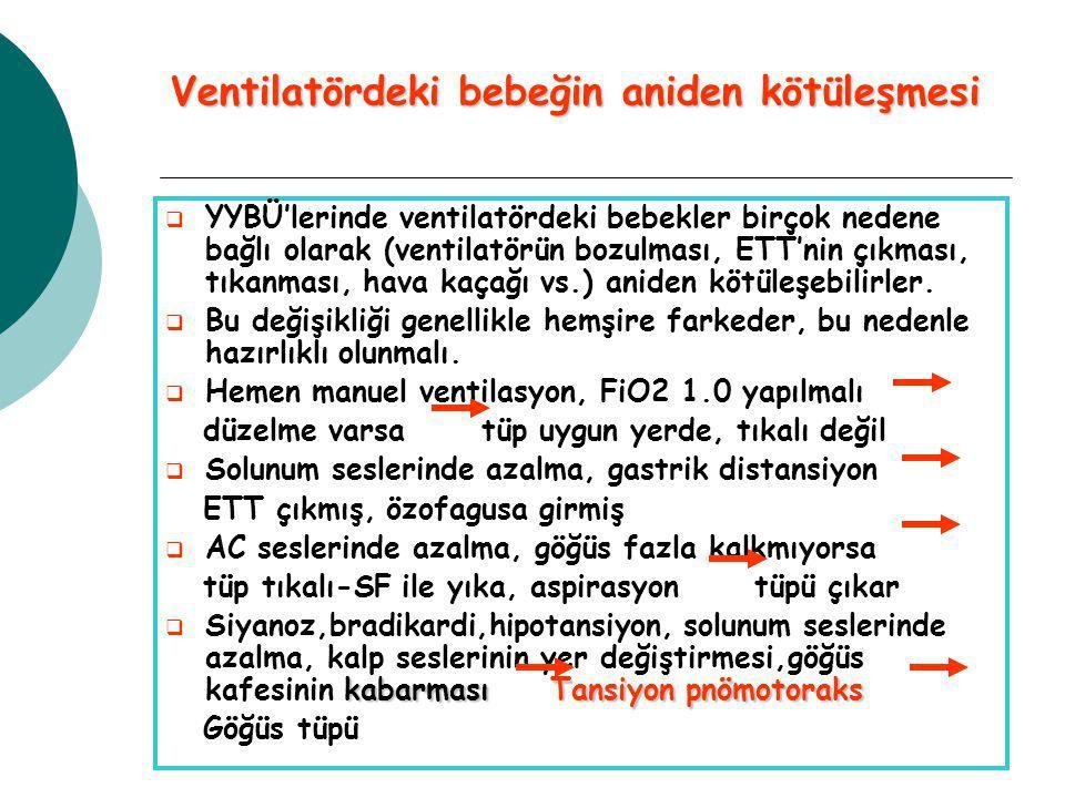 Ventilatördeki bebeğin aniden kötüleşmesi  YYBÜ'lerinde ventilatördeki bebekler birçok nedene bağlı olarak (ventilatörün bozulması, ETT'nin çıkması, tıkanması, hava kaçağı vs.) aniden kötüleşebilirler.