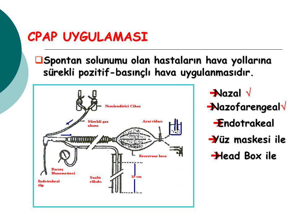 CPAP UYGULAMASI èNazal  èNazofarengeal  èEndotrakeal èYüz maskesi ile èHead Box ile  Spontan solunumu olan hastaların hava yollarına sürekli pozitif-basınçlı hava uygulanmasıdır.