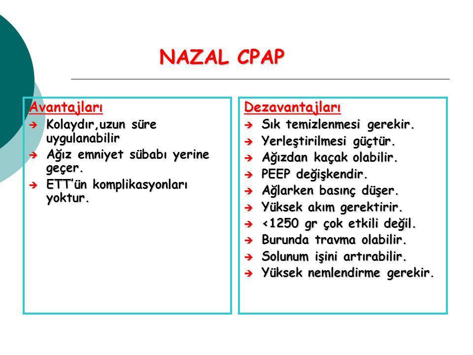 NAZAL CPAP Avantajları è Kolaydır,uzun süre uygulanabilir è Ağız emniyet sübabı yerine geçer.