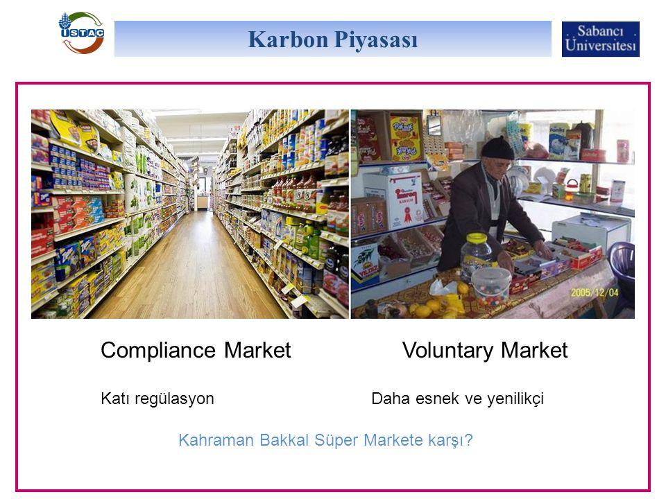Karbon Piyasası Compliance MarketVoluntary Market Katı regülasyonDaha esnek ve yenilikçi Kahraman Bakkal Süper Markete karşı?