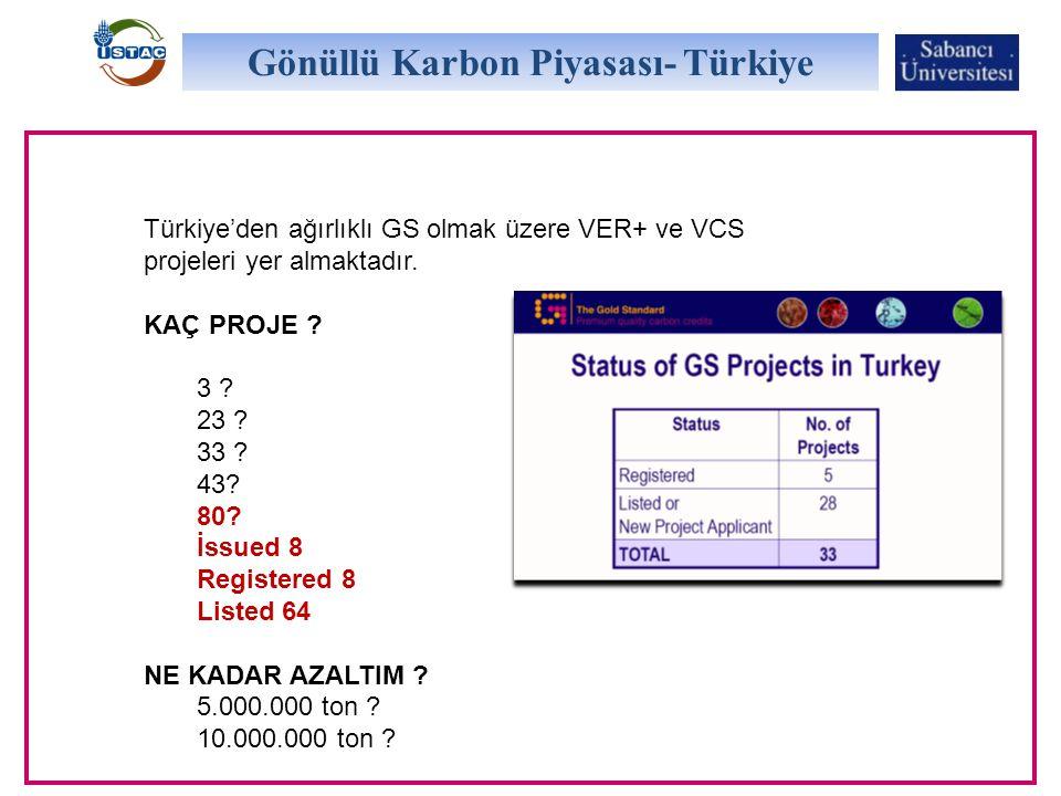 Gönüllü Karbon Piyasası- Türkiye Türkiye'den ağırlıklı GS olmak üzere VER+ ve VCS projeleri yer almaktadır.