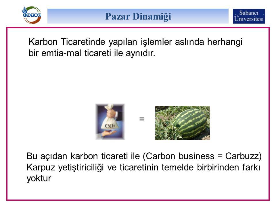 Karbon Ticaretinde yapılan işlemler aslında herhangi bir emtia-mal ticareti ile aynıdır.