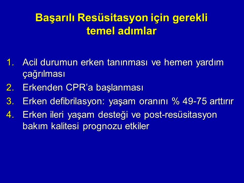 Başarılı Resüsitasyon için gerekli temel adımlar 1.Acil durumun erken tanınması ve hemen yardım çağrılması 2.Erkenden CPR'a başlanması 3.Erken defibri
