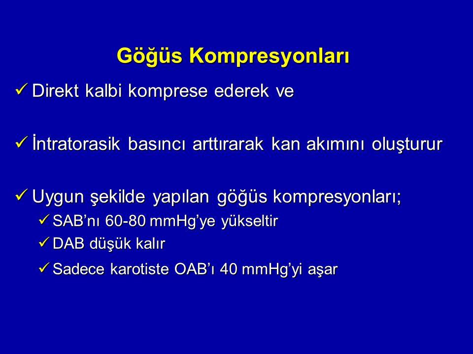 Göğüs Kompresyonları Direkt kalbi komprese ederek ve Direkt kalbi komprese ederek ve İntratorasik basıncı arttırarak kan akımını oluşturur İntratorasi