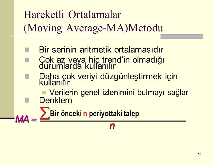 16 Bir serinin aritmetik ortalamasıdır Çok az veya hiç trend'in olmadığı durumlarda kullanılır Daha çok veriyi düzgünleştirmek için kullanılır Verilerin genel izlenimini bulmayı sağlar Denklem MA n  Hareketli Ortalamalar (Moving Average-MA)Metodu Bir önceki n periyottaki talep