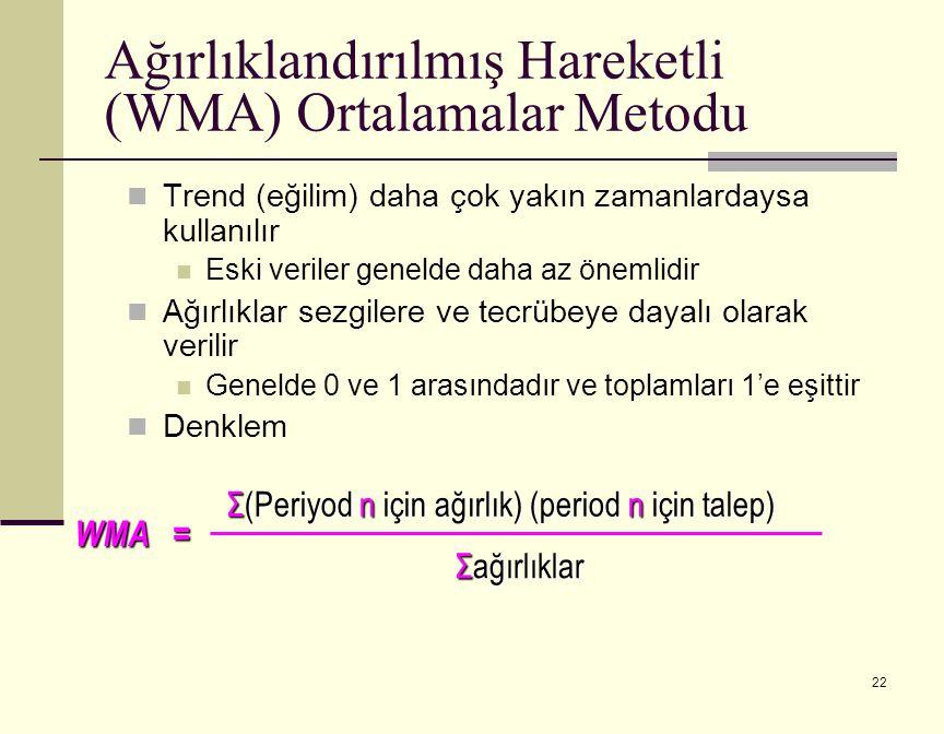 22 Trend (eğilim) daha çok yakın zamanlardaysa kullanılır Eski veriler genelde daha az önemlidir Ağırlıklar sezgilere ve tecrübeye dayalı olarak verilir Genelde 0 ve 1 arasındadır ve toplamları 1'e eşittir Denklem WMA = Σ(Periyod n için ağırlık) (period n için talep) Σağırlıklar Ağırlıklandırılmış Hareketli (WMA) Ortalamalar Metodu