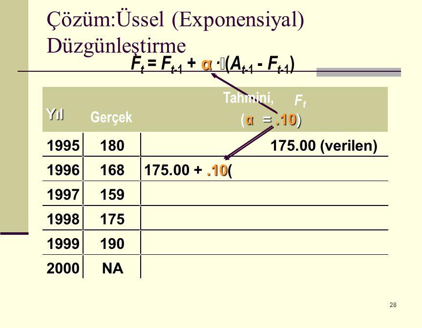 28 α F t = F t -1 + α ·  ( A t -1 - F t -1 ) F t ( α =.10) 1995180 175.00 (verilen) 1996168 175.00 +.10( 1997159 1998175 1999190 2000NA Çözüm:Üssel (Exponensiyal) Düzgünleştirme Yıl Gerçek Tahmini,