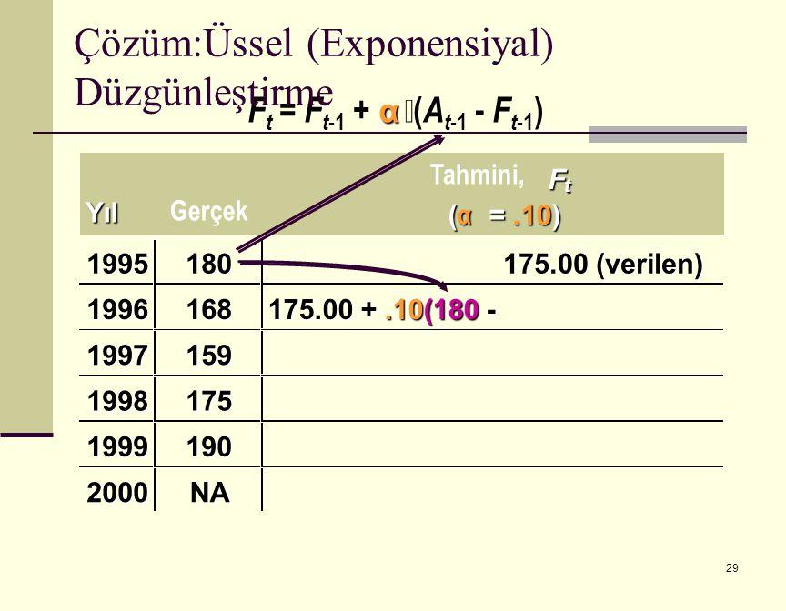 29 α F t = F t -1 + α  ( A t -1 - F t -1 ) F t ( α =.10) 1995180 175.00 (verilen) 1996168 175.00 +.10(180 - 1997159 1998175 1999190 2000NA Çözüm:Üssel (Exponensiyal) Düzgünleştirme Yıl Gerçek Tahmini,