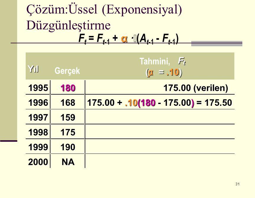 31 α F t = F t -1 + α ·  ( A t -1 - F t -1 ) F t ( αααα =.10) 1995180 175.00 (verilen) 1996168 175.00 +.10(180 - 175.00) = 175.50 1997159 1998175 1999190 2000NA Çözüm:Üssel (Exponensiyal) DüzgünleştirmeYıl Gerçek Tahmini,