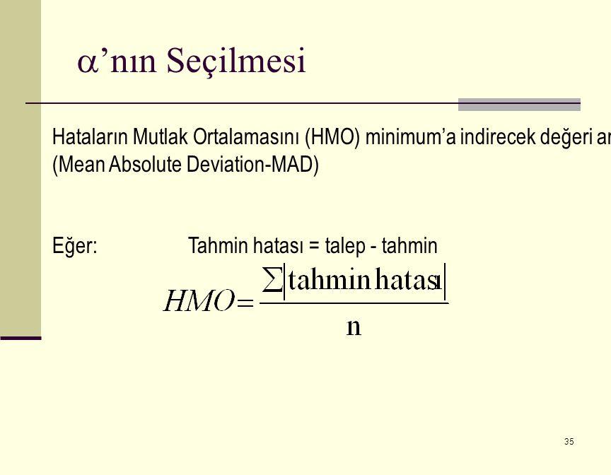 35  'nın Seçilmesi Hataların Mutlak Ortalamasını (HMO) minimum'a indirecek değeri araştır (Mean Absolute Deviation-MAD) Eğer:Tahmin hatası = talep - tahmin