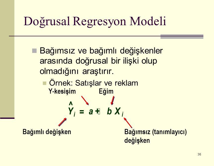 36 YX ii =  a +b Bağımsız ve bağımlı değişkenler arasında doğrusal bir ilişki olup olmadığını araştırır.