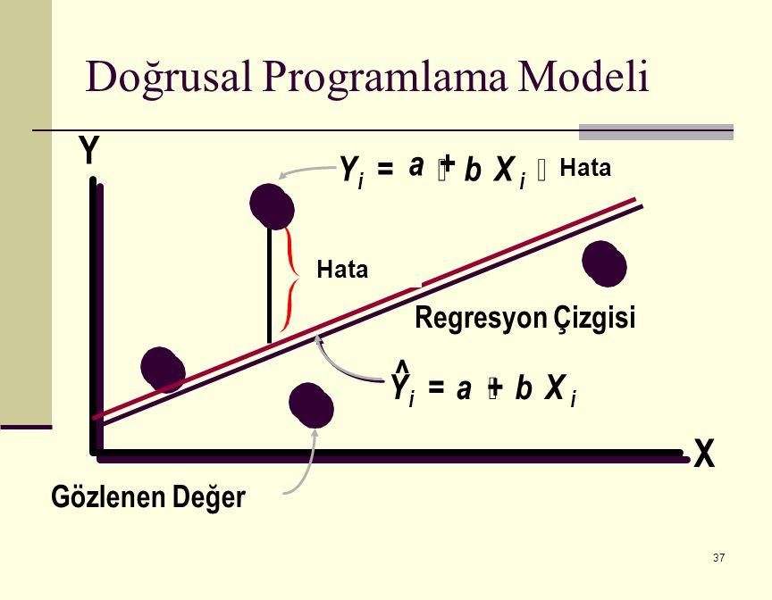 37 Y X Y a + i  ^ ii bX i =  Error Gözlenen Değer Ya +bX =  Regresyon Çizgisi Doğrusal Programlama Modeli Hata