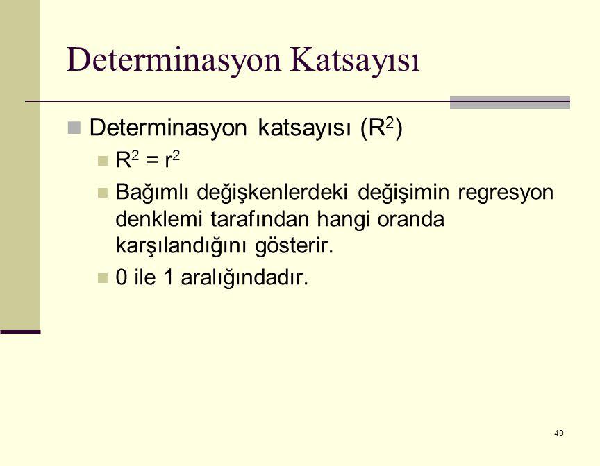 40 Determinasyon Katsayısı Determinasyon katsayısı (R 2 ) R 2 = r 2 Bağımlı değişkenlerdeki değişimin regresyon denklemi tarafından hangi oranda karşılandığını gösterir.
