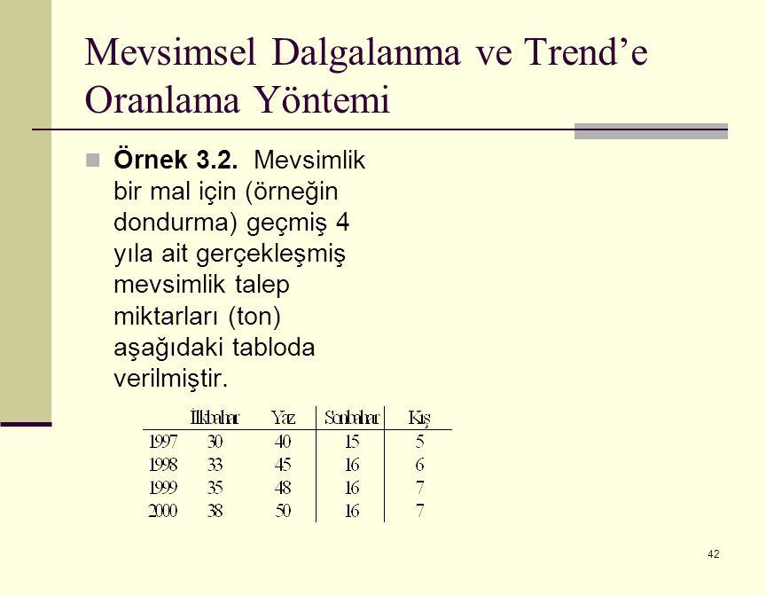 42 Mevsimsel Dalgalanma ve Trend'e Oranlama Yöntemi Örnek 3.2.