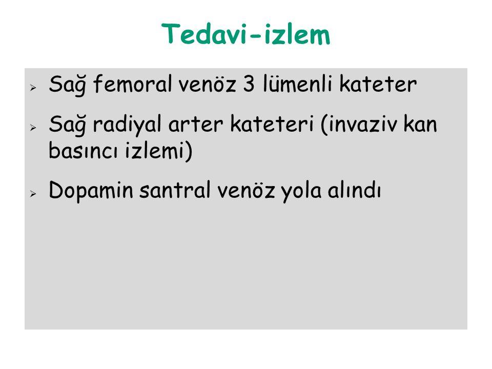 Tedavi-izlem  Sağ femoral venöz 3 lümenli kateter  Sağ radiyal arter kateteri (invaziv kan basıncı izlemi)  Dopamin santral venöz yola alındı