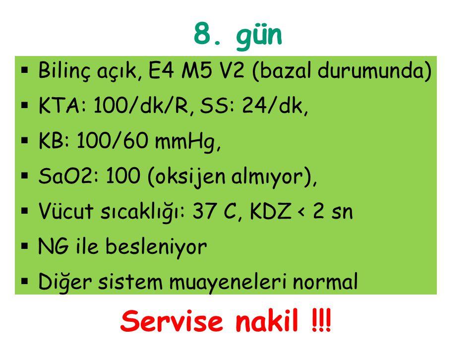 8. gün  Bilinç açık, E4 M5 V2 (bazal durumunda)  KTA: 100/dk/R, SS: 24/dk,  KB: 100/60 mmHg,  SaO2: 100 (oksijen almıyor),  Vücut sıcaklığı: 37 C